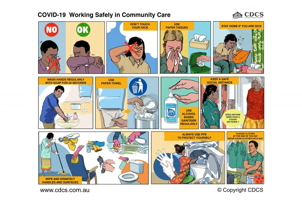 COVID-19 Working safely storyboard image